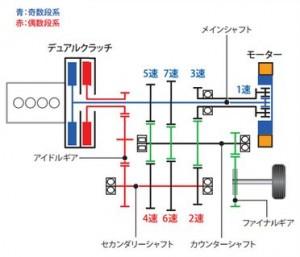 i-DCD模式図1